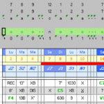 Az Excel táblázat készítés különféle formái